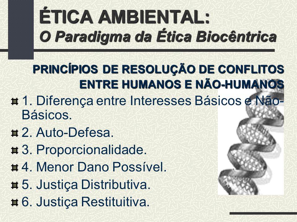 ÉTICA AMBIENTAL: O Paradigma da Ética Biocêntrica ConflitosHumanosNãoHumanosPrincípioPrioritário INTERESSES Não básicos (Incompatíveis Resp.