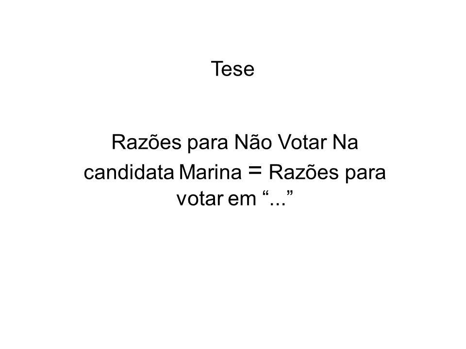 Razões para Não Votar Na candidata Marina = Razões para votar em... Tese