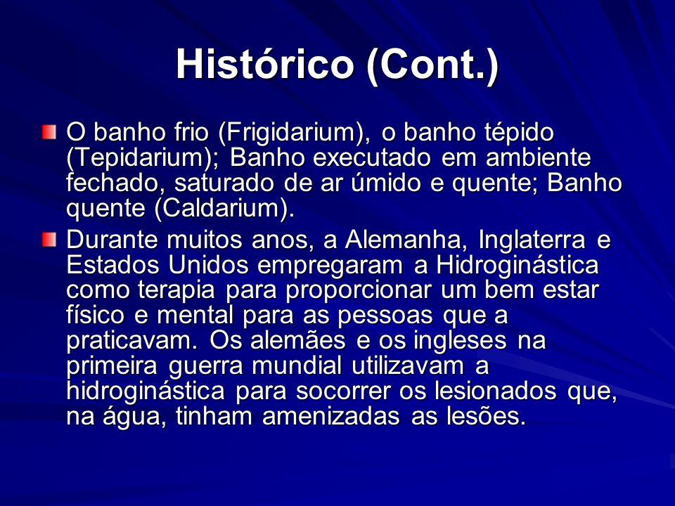 Histórico (Cont.) No Brasil, surgiu nos anos 70, como reabilitação de lesionados, nos anos 80, como atividade física, e hoje é muito difundida e muito procurada.