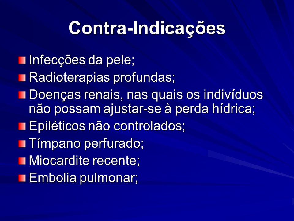 Contra-Indicações (Cont.) Insuficiência cardíaca grave; Hipertensão Arterial grave; Diabéticos não controlados; Portadores de necessidades especiais muito debilitados.