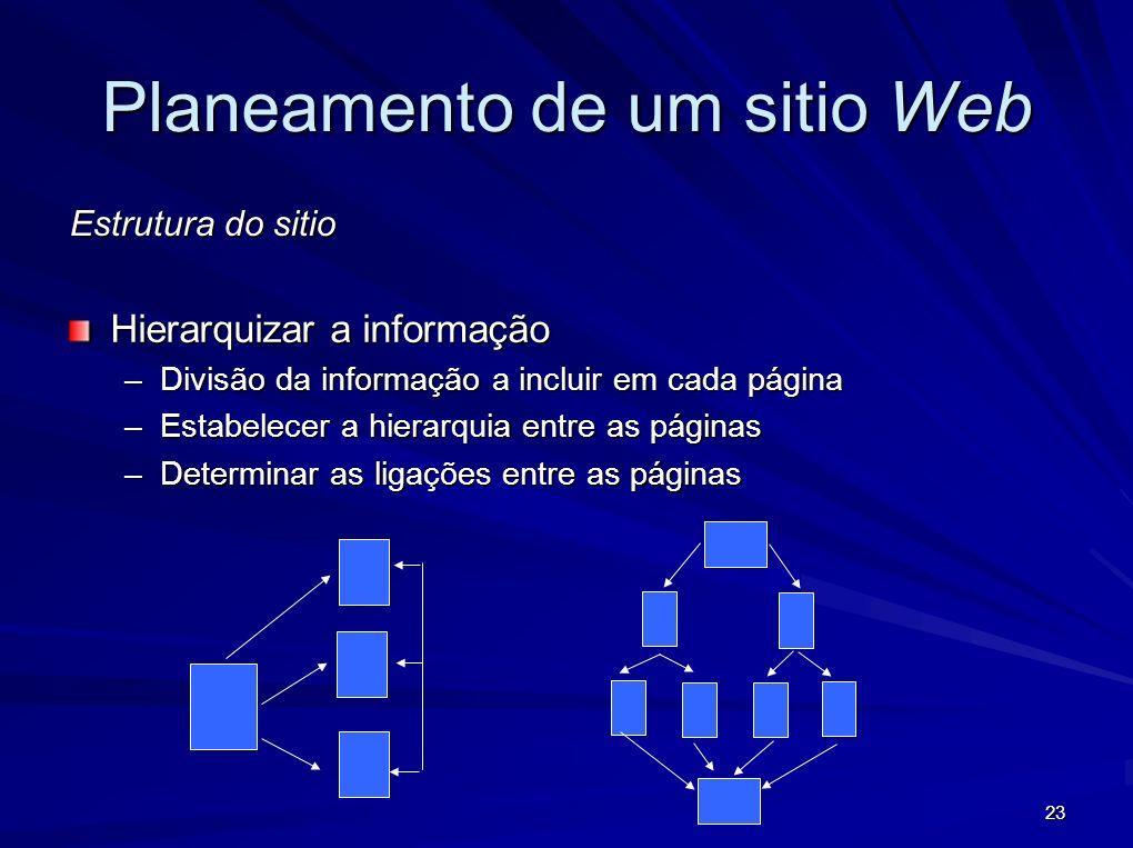 23 Planeamento de um sitio Web Hierarquizar a informação –Divisão da informação a incluir em cada página –Estabelecer a hierarquia entre as páginas –D