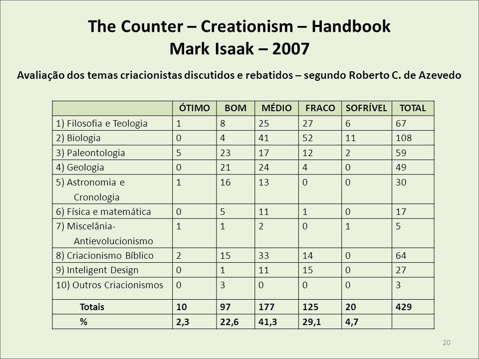 The Counter – Creationism – Handbook Mark Isaak – 2007 Avaliação dos temas criacionistas discutidos e rebatidos – segundo Roberto C. de Azevedo ÓTIMOB