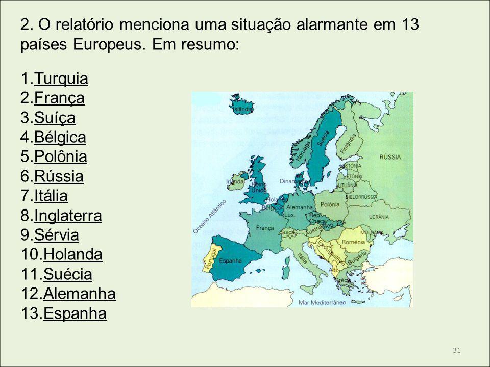 2. O relatório menciona uma situação alarmante em 13 países Europeus. Em resumo: 1.Turquia 2.França 3.Suíça 4.Bélgica 5.Polônia 6.Rússia 7.Itália 8.In