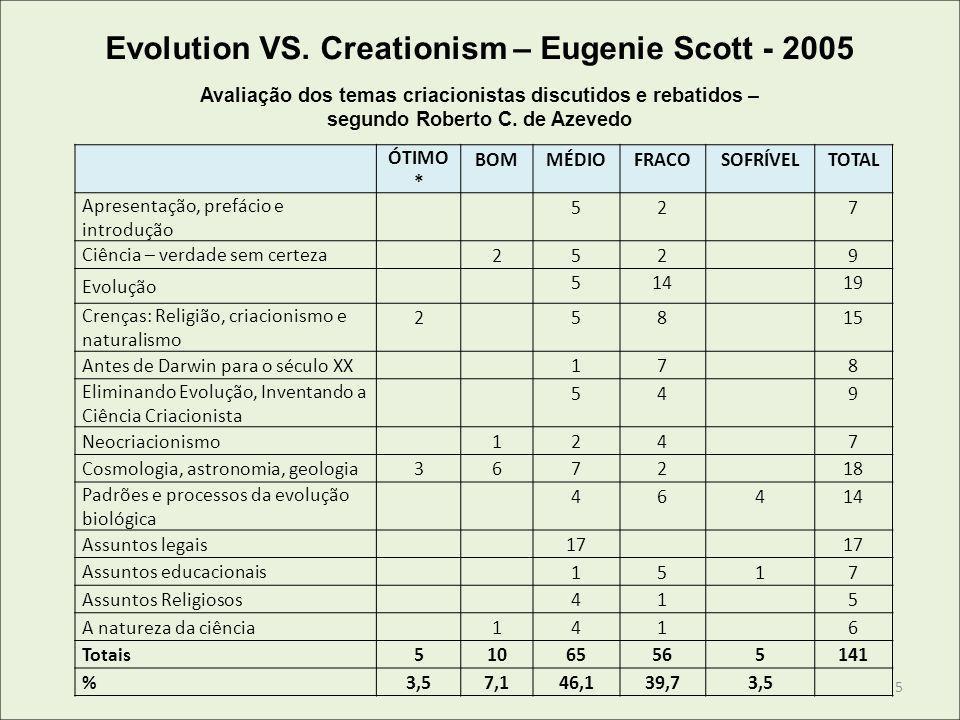ÓTIMO * BOMMÉDIOFRACOSOFRÍVELTOTAL Apresentação, prefácio e introdução 527 Ciência – verdade sem certeza 2529 Evolução 51419 Crenças: Religião, criaci