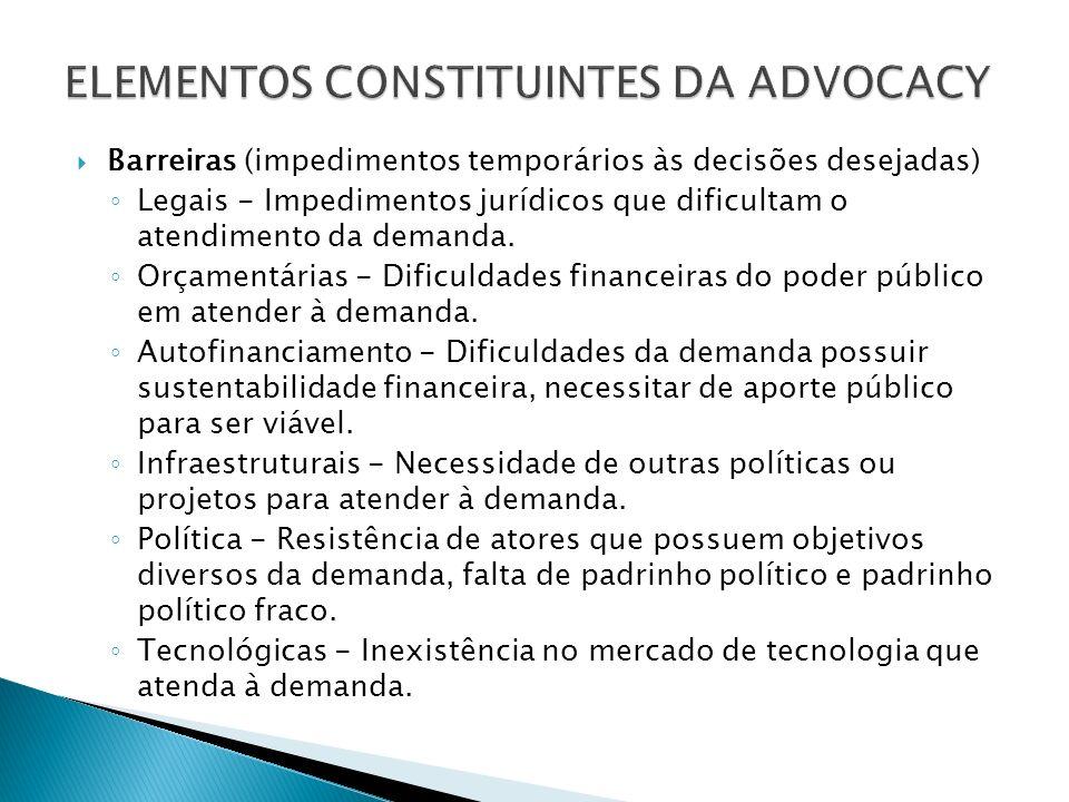 Barreiras (impedimentos temporários às decisões desejadas) Legais - Impedimentos jurídicos que dificultam o atendimento da demanda. Orçamentárias - Di