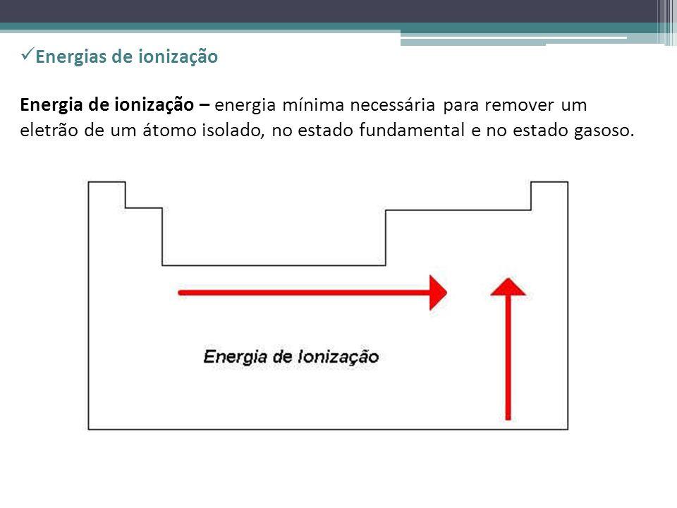 Energia de ionização – energia mínima necessária para remover um eletrão de um átomo isolado, no estado fundamental e no estado gasoso. Energias de io