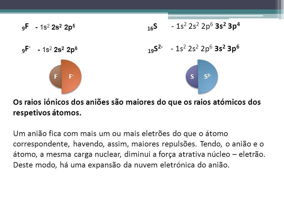 Os raios iónicos dos aniões são maiores do que os raios atómicos dos respetivos átomos. Um anião fica com mais um ou mais eletrões do que o átomo corr