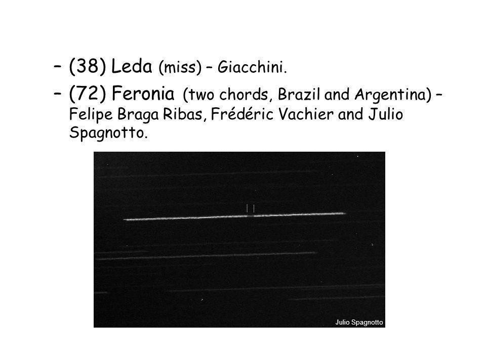 –(38) Leda (miss) – Giacchini. –(72) Feronia (two chords, Brazil and Argentina) – Felipe Braga Ribas, Frédéric Vachier and Julio Spagnotto. Julio Spag
