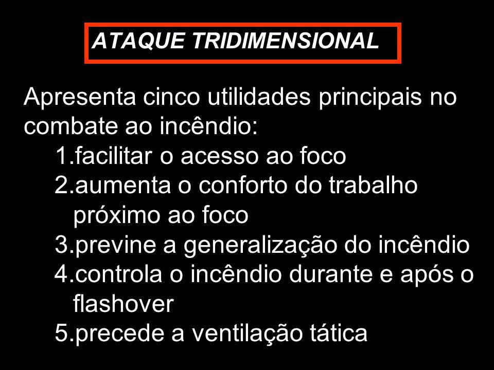 ATAQUE TRIDIMENSIONAL Apresenta cinco utilidades principais no combate ao incêndio: 1.facilitar o acesso ao foco 2.aumenta o conforto do trabalho próx