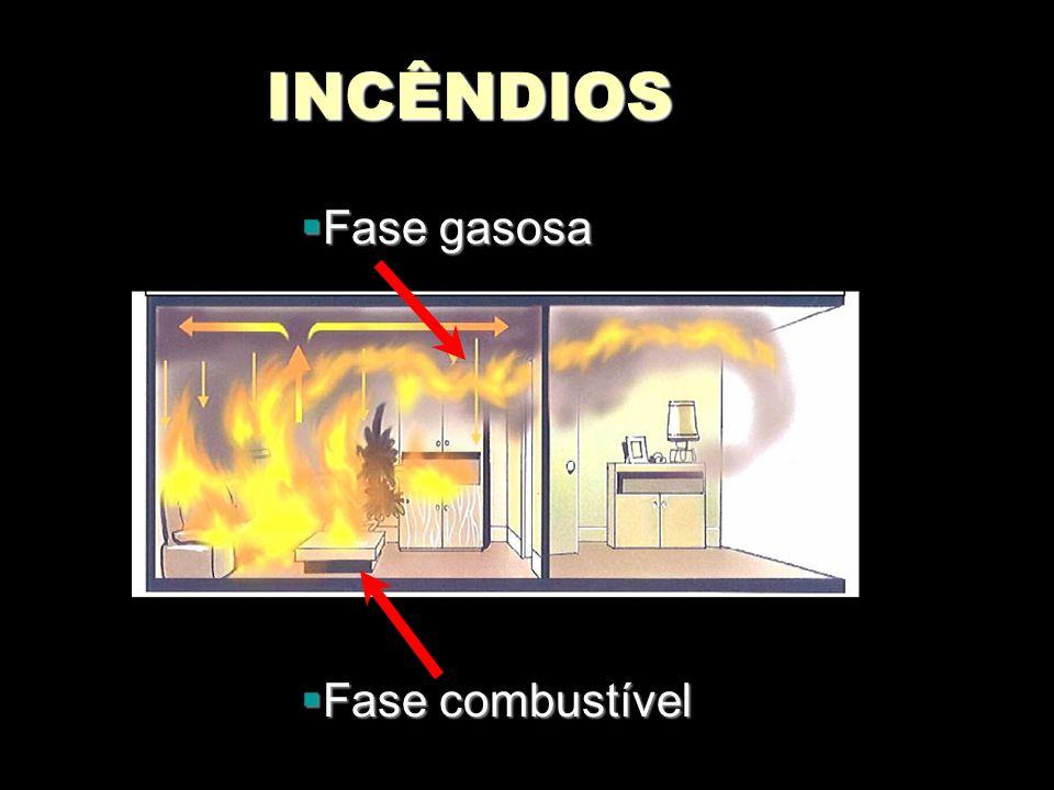 INCÊNDIOS Fase gasosa Fase gasosa Fase combustível Fase combustível
