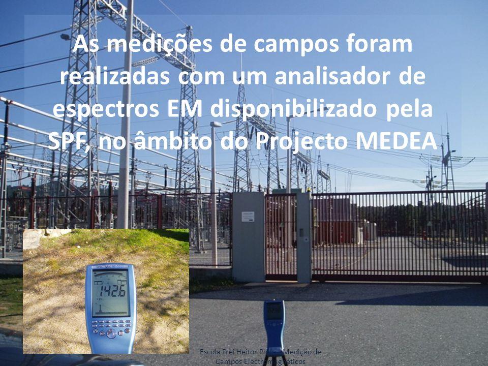 As medições de campos foram realizadas com um analisador de espectros EM disponibilizado pela SPF, no âmbito do Projecto MEDEA 16 Escola Frei Heitor P