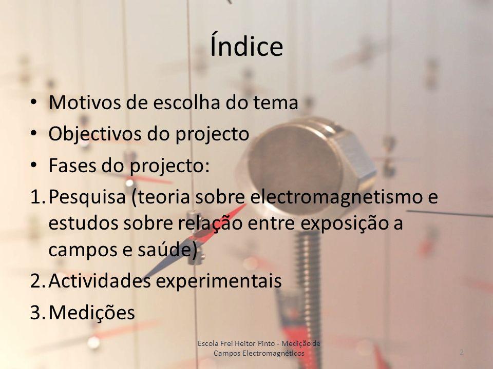 Índice Motivos de escolha do tema Objectivos do projecto Fases do projecto: 1.Pesquisa (teoria sobre electromagnetismo e estudos sobre relação entre e