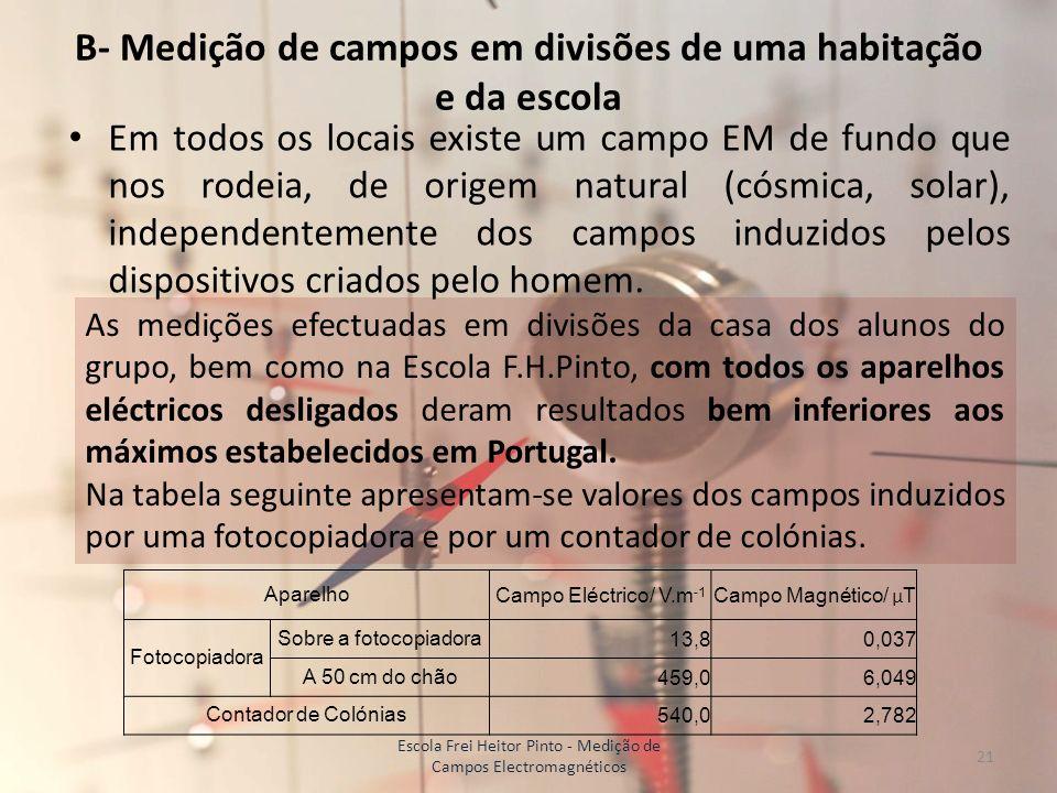 B- Medição de campos em divisões de uma habitação e da escola Em todos os locais existe um campo EM de fundo que nos rodeia, de origem natural (cósmic