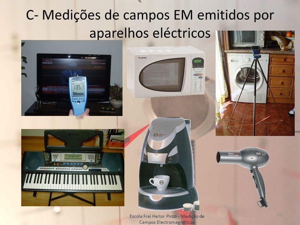 C- Medições de campos EM emitidos por aparelhos eléctricos 25 Escola Frei Heitor Pinto - Medição de Campos Electromagnéticos