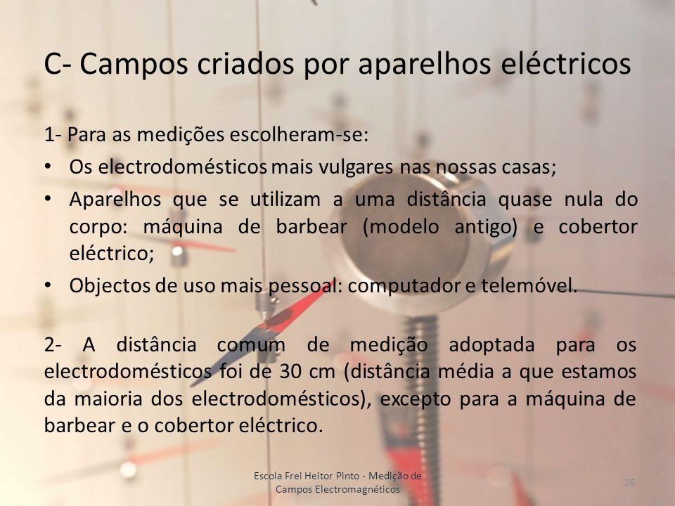 C- Campos criados por aparelhos eléctricos 1- Para as medições escolheram-se: Os electrodomésticos mais vulgares nas nossas casas; Aparelhos que se ut
