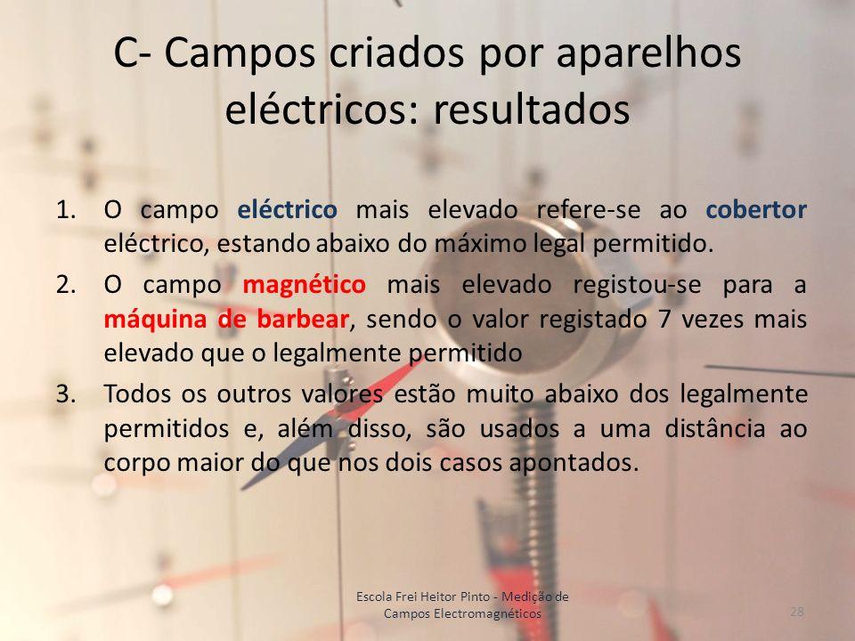 C- Campos criados por aparelhos eléctricos: resultados 1.O campo eléctrico mais elevado refere-se ao cobertor eléctrico, estando abaixo do máximo lega