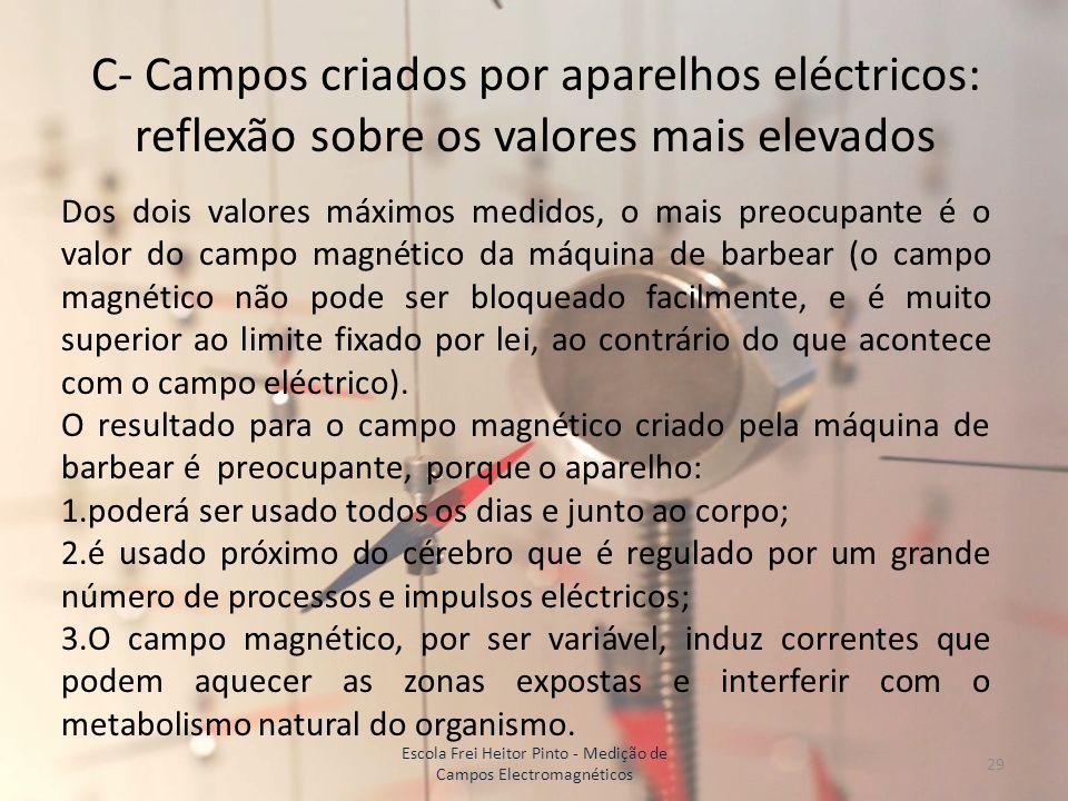 C- Campos criados por aparelhos eléctricos: reflexão sobre os valores mais elevados Dos dois valores máximos medidos, o mais preocupante é o valor do