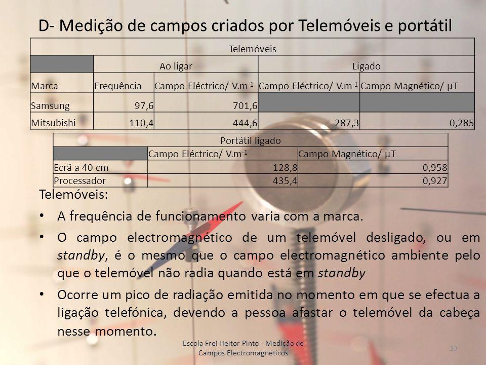 D- Medição de campos criados por Telemóveis e portátil Telemóveis: A frequência de funcionamento varia com a marca. O campo electromagnético de um tel