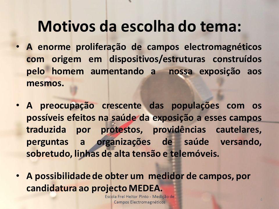 Objectivos do Projecto 1.