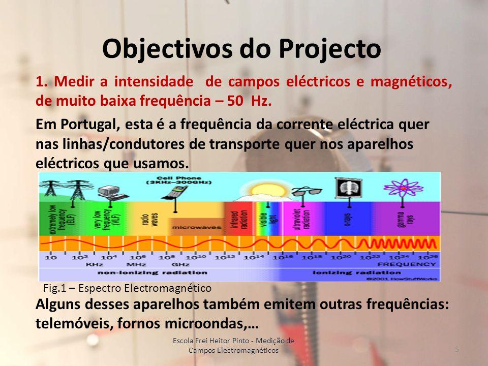Objectivos do Projecto 1. Medir a intensidade de campos eléctricos e magnéticos, de muito baixa frequência – 50 Hz. Em Portugal, esta é a frequência d