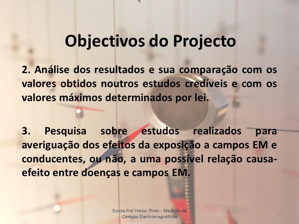 Objectivos do Projecto 2. Análise dos resultados e sua comparação com os valores obtidos noutros estudos credíveis e com os valores máximos determinad