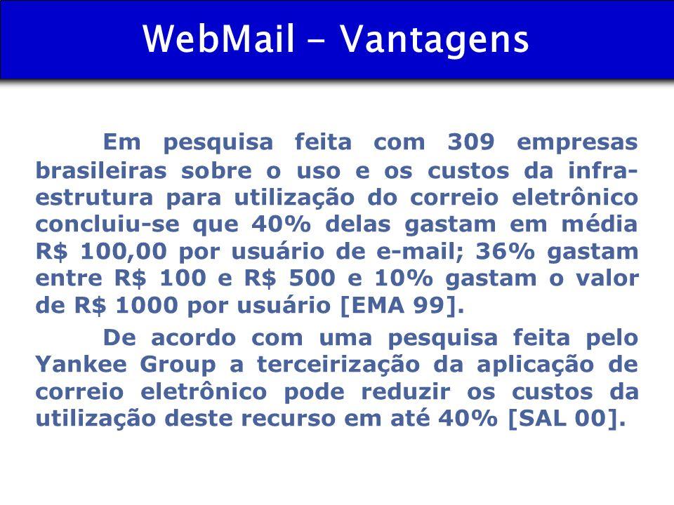WebMail - Vantagens Em pesquisa feita com 309 empresas brasileiras sobre o uso e os custos da infra- estrutura para utilização do correio eletrônico c