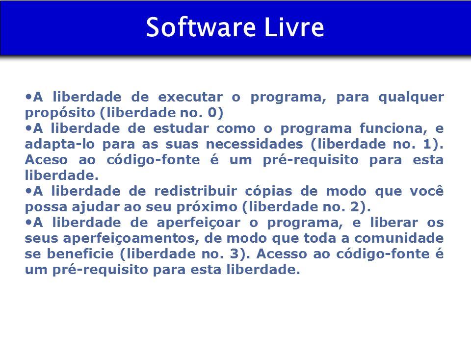 Software Livre A liberdade de executar o programa, para qualquer propósito (liberdade no. 0) A liberdade de estudar como o programa funciona, e adapta