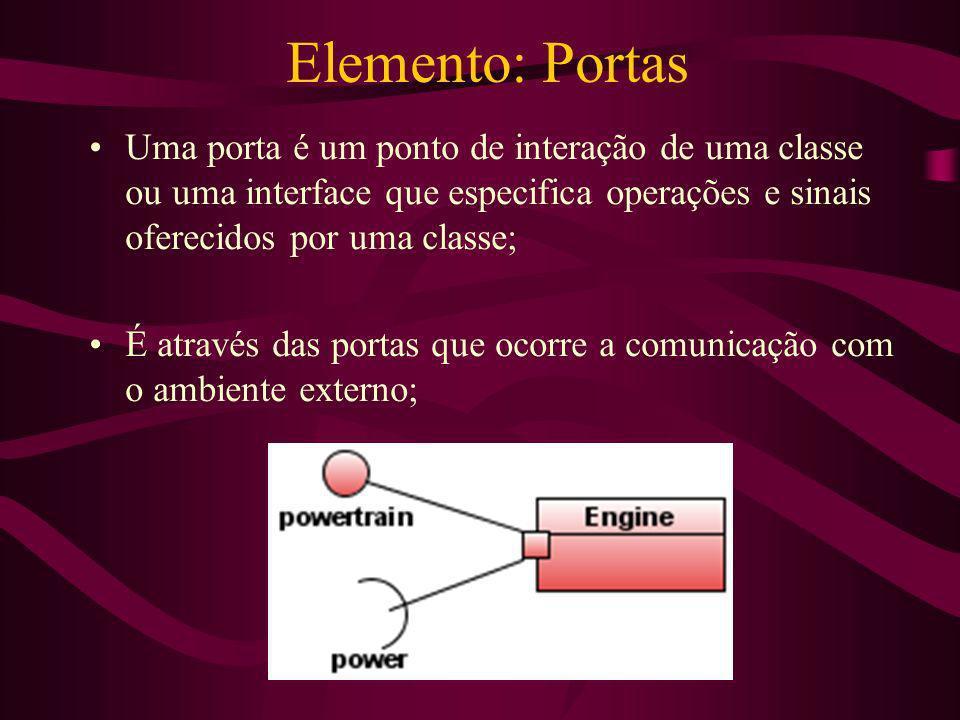 Elemento: Portas Uma porta é um ponto de interação de uma classe ou uma interface que especifica operações e sinais oferecidos por uma classe; É atrav