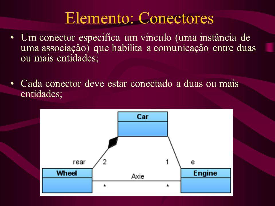 Elemento: Conectores Um conector especifica um vínculo (uma instância de uma associação) que habilita a comunicação entre duas ou mais entidades; Cada