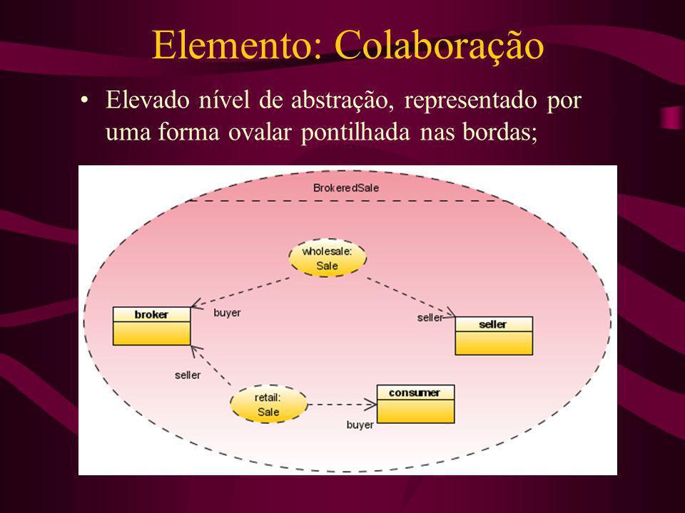 Elemento: Colaboração Elevado nível de abstração, representado por uma forma ovalar pontilhada nas bordas;
