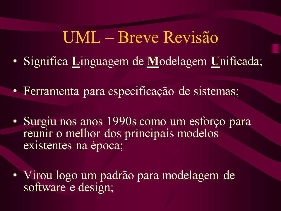 UML – Breve Revisão Significa Linguagem de Modelagem Unificada; Ferramenta para especificação de sistemas; Surgiu nos anos 1990s como um esforço para