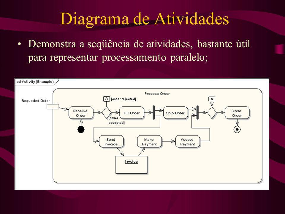 Diagrama de Atividades Demonstra a seqüência de atividades, bastante útil para representar processamento paralelo;