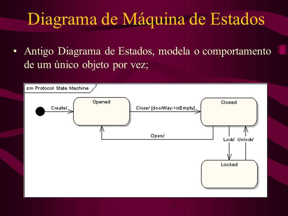 Diagrama de Máquina de Estados Antigo Diagrama de Estados, modela o comportamento de um único objeto por vez;