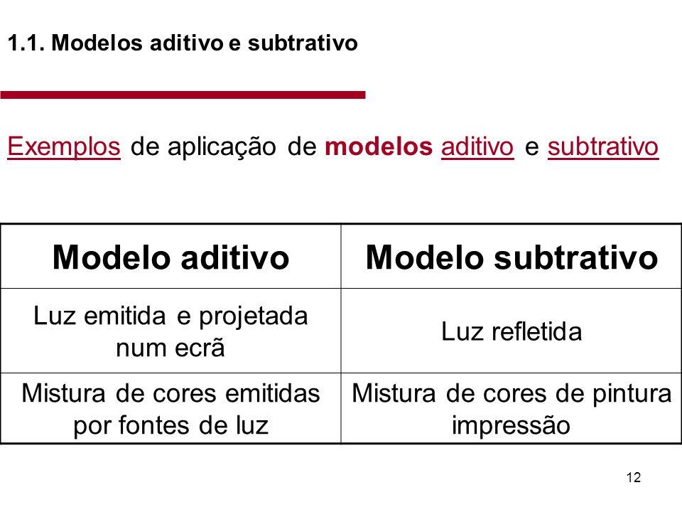 12 1.1. Modelos aditivo e subtrativo Exemplos de aplicação de modelos aditivo e subtrativo Modelo aditivoModelo subtrativo Luz emitida e projetada num