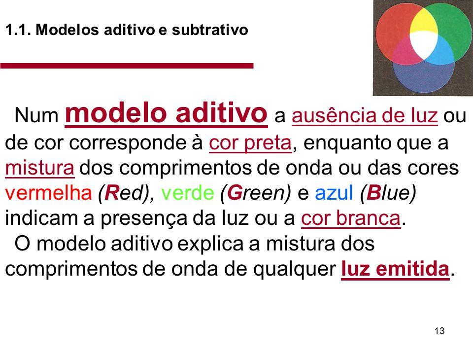 13 1.1. Modelos aditivo e subtrativo Num modelo aditivo a ausência de luz ou de cor corresponde à cor preta, enquanto que a mistura dos comprimentos d