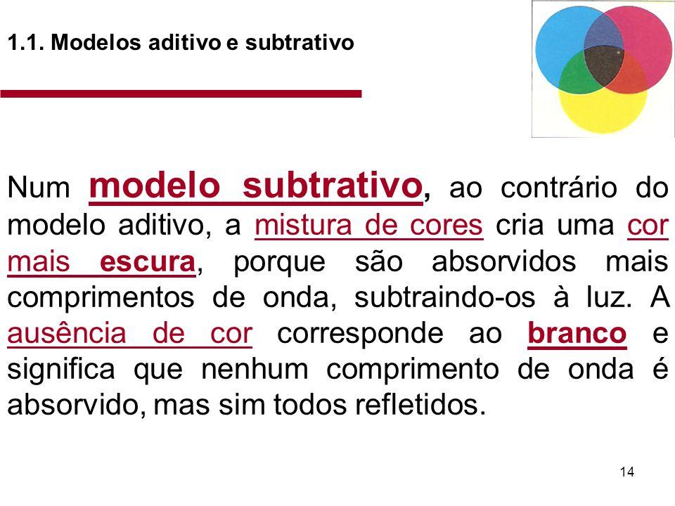 14 1.1. Modelos aditivo e subtrativo Num modelo subtrativo, ao contrário do modelo aditivo, a mistura de cores cria uma cor mais escura, porque são ab
