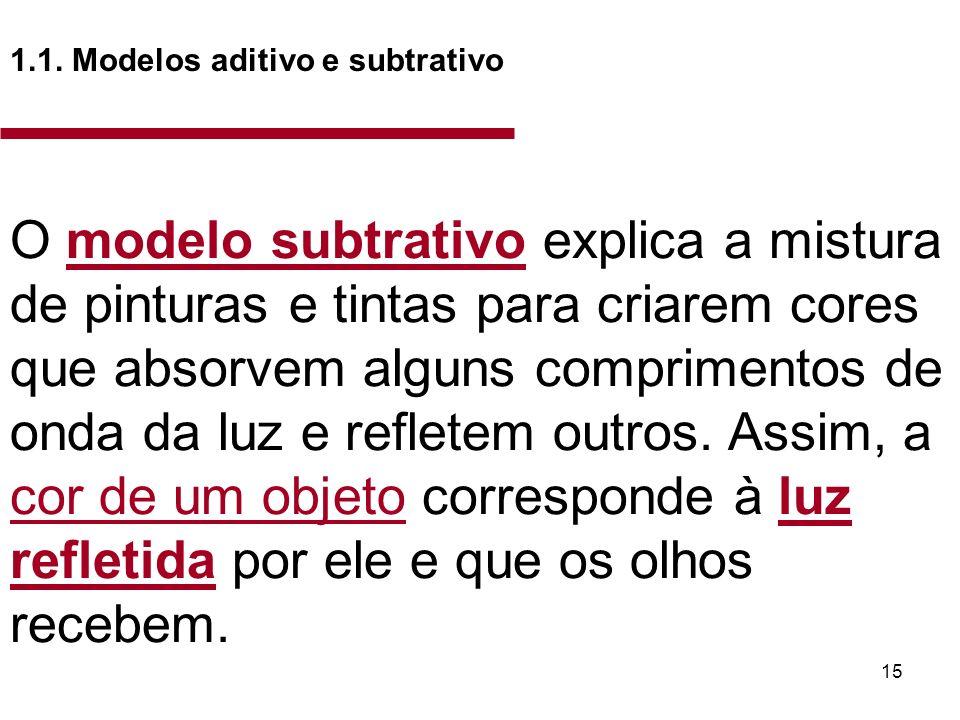 15 1.1. Modelos aditivo e subtrativo O modelo subtrativo explica a mistura de pinturas e tintas para criarem cores que absorvem alguns comprimentos de