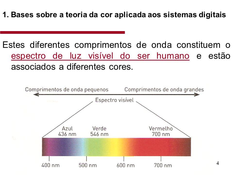 4 1. Bases sobre a teoria da cor aplicada aos sistemas digitais Estes diferentes comprimentos de onda constituem o espectro de luz visível do ser huma