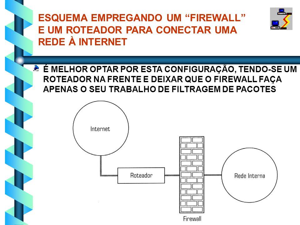 ESQUEMA COM O SERVIDOR WEB FORA DA ZONA DE PROTEÇÃO DO FIREWALL A FUNÇÃO ORIGINAL DO FIREWALL ERA A DE ISOLAR COMPLETAMENTE A SUA REDE DA INTERNET.
