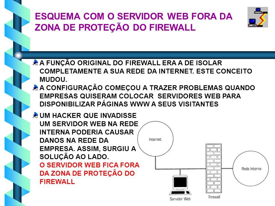 18 Tipos de Firewall b Existem dois principais tipos: Filtro de Pacotes;Filtro de Pacotes; Servidores Proxy.Servidores Proxy.