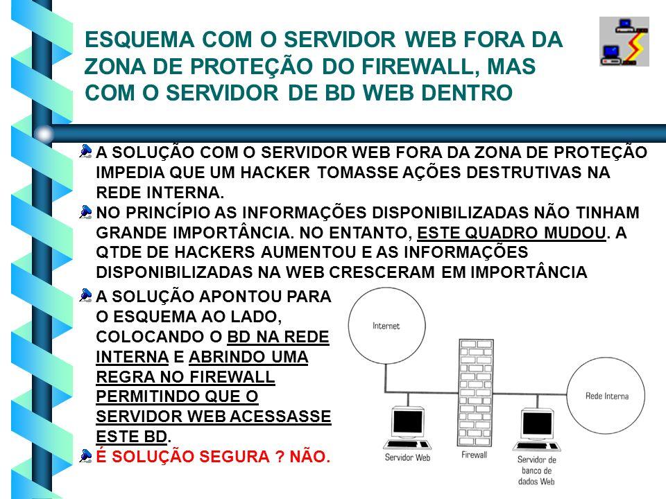 29 b Desvantagens do proxy: Cada serviço possui o seu servidor proxy;Cada serviço possui o seu servidor proxy; Deve ser desenvolvida uma nova aplicação para cada novo serviço;Deve ser desenvolvida uma nova aplicação para cada novo serviço; Existem alguns serviços inviáveis.Existem alguns serviços inviáveis.