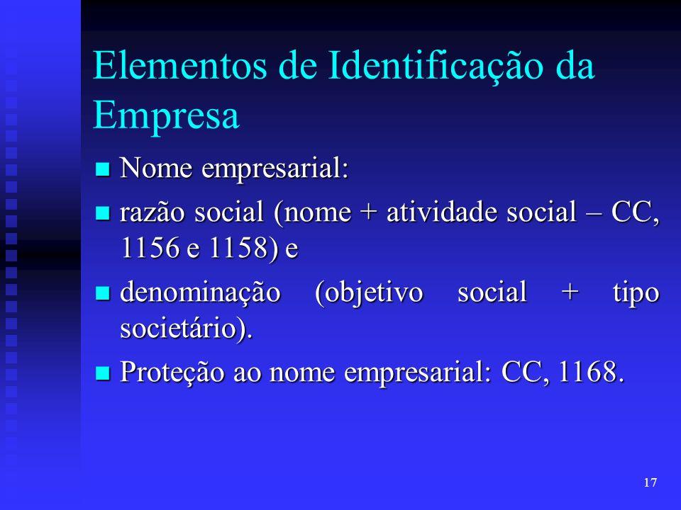17 Elementos de Identificação da Empresa Nome empresarial: Nome empresarial: razão social (nome + atividade social – CC, 1156 e 1158) e razão social (nome + atividade social – CC, 1156 e 1158) e denominação (objetivo social + tipo societário).