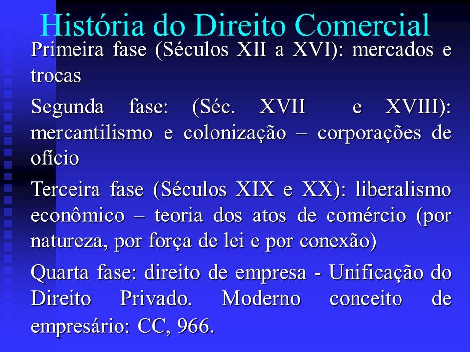 História do Direito Comercial Primeira fase (Séculos XII a XVI): mercados e trocas Segunda fase: (Séc. XVII e XVIII): mercantilismo e colonização – co