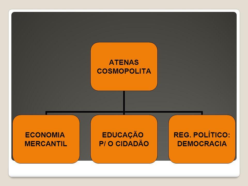 ATENAS COSMOPOLITA ECONOMIA MERCANTIL EDUCAÇÃO P/ O CIDADÃO REG. POLÍTICO: DEMOCRACIA
