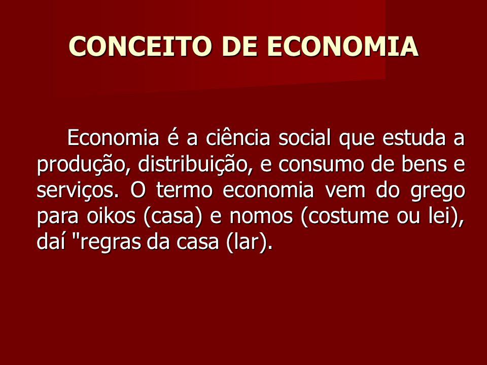 CONCEITO DE ECONOMIA Economia é a ciência social que estuda a produção, distribuição, e consumo de bens e serviços.