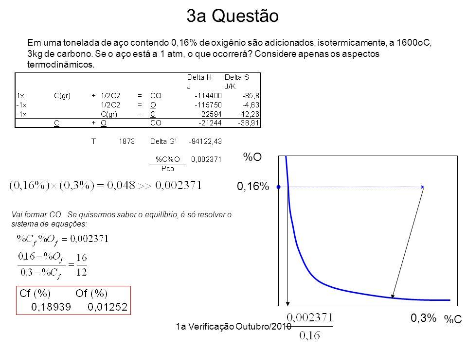 1a Verificação Outubro/2010 3a Questão Em uma tonelada de aço contendo 0,16% de oxigênio são adicionados, isotermicamente, a 1600oC, 3kg de carbono. S