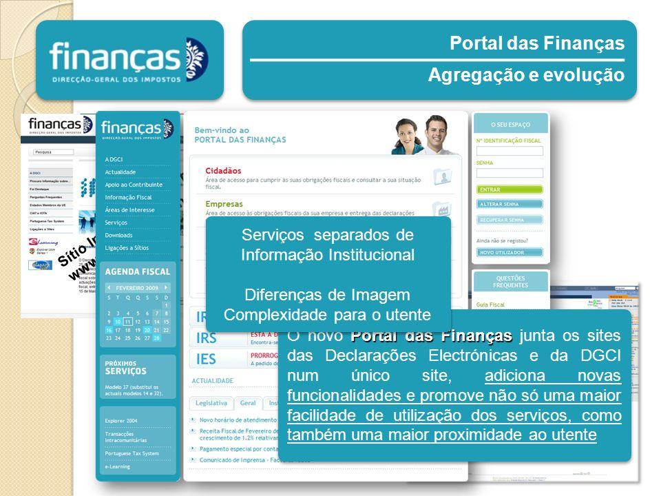 Declarações Electrónicas www.e-financas.gov.pt Portal das Finanças Agregação e evolução Portal das Finanças Agregação e evolução Sítio Institucional d