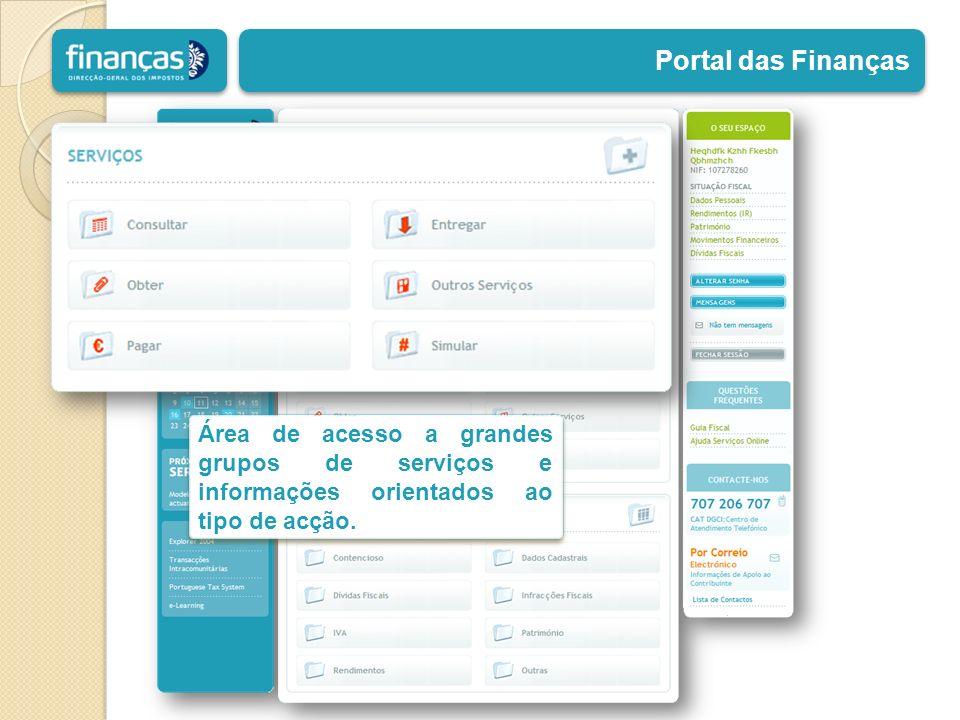 Portal das Finanças Área de acesso a grandes grupos de serviços e informações orientados ao tipo de acção.