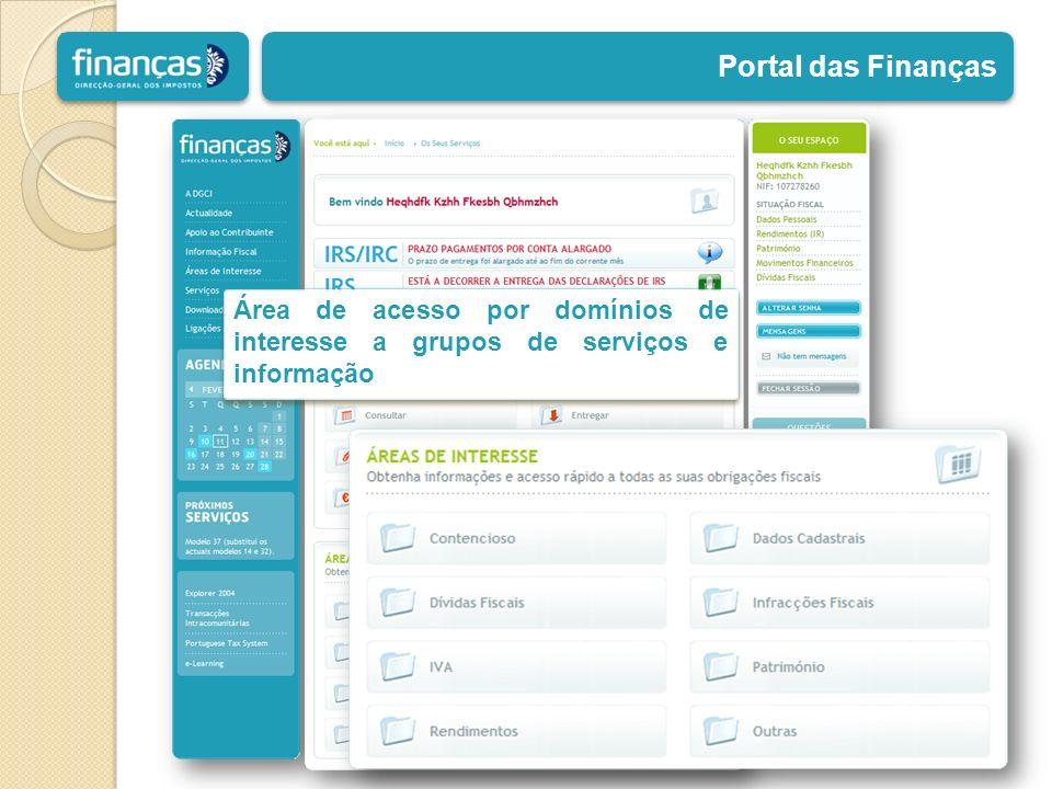 Portal das Finanças Área de acesso por domínios de interesse a grupos de serviços e informação