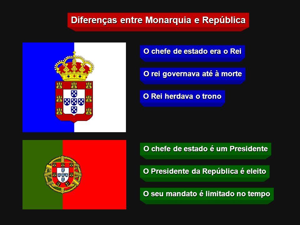 Símbolos da República: Bandeira Nacional O verde, que é a cor da Natureza, simboliza a liberdade. O vermelho, que é a cor do sangue, representa a vida